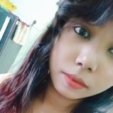Sandy from Bilaspur | Woman | 24 years old | Aries