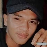 Tambulango12 from Manado | Man | 25 years old | Libra