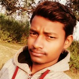 Subodhsingh from Hazaribag | Man | 24 years old | Capricorn