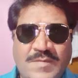 Jagan from Cuddapah   Man   49 years old   Leo