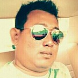 Taufik from Bondowoso | Man | 34 years old | Libra