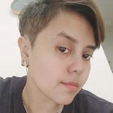Zhi from Bekasi | Woman | 35 years old | Sagittarius