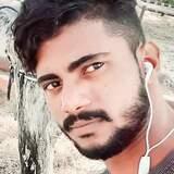 Rishibrar from Hanumangarh   Man   22 years old   Gemini