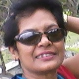 Gretts from Calicut | Woman | 55 years old | Sagittarius