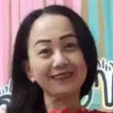 Cc from Riyadh   Woman   44 years old   Capricorn