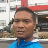 Yanto from Teluknaga   Man   47 years old   Capricorn