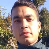 Rony from Rishikesh   Man   23 years old   Aries