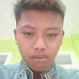 Alihsan from Ciamis | Man | 26 years old | Aquarius