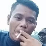 Purnomo from Jayapura | Man | 26 years old | Libra