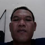 Joe from Manado | Man | 30 years old | Libra