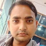 Anand from Mumbai | Man | 28 years old | Libra