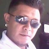 Melky from Jakarta   Man   39 years old   Aquarius