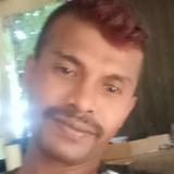 Arunkumar17Cu from Tasek Glugor   Man   36 years old   Leo