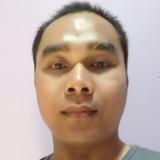 Ratnawiji2L3 from Purwodadi | Man | 28 years old | Gemini