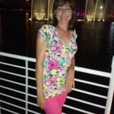 Brandy from Lindenhurst | Woman | 46 years old | Aries