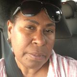 Sandy from Townsville | Woman | 56 years old | Virgo