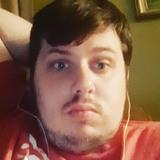 Jaket from Lexington | Man | 24 years old | Scorpio