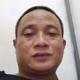 Anwarsyamsulnc from Lumajang | Man | 35 years old | Gemini
