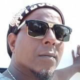 Anand from Panaji | Man | 42 years old | Taurus