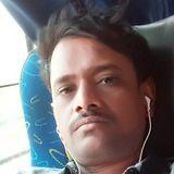 Sachin from Basavakalyan | Man | 40 years old | Pisces