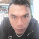 Tarmidi from Pandegelang   Man   27 years old   Taurus