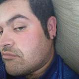 Tito from Salamanca | Man | 30 years old | Libra