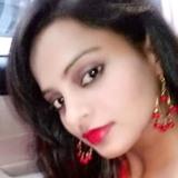 Rituusingh from Jaipur   Woman   23 years old   Virgo