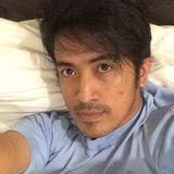 Anindita from Pontianak | Man | 34 years old | Sagittarius