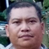 Ulang from Palangkaraya | Man | 45 years old | Cancer