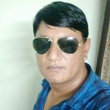 Deva from Hisar | Man | 35 years old | Libra