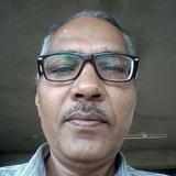 Salamsalma from Srinagar | Man | 59 years old | Pisces