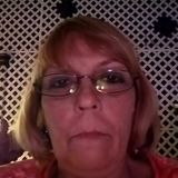 Ronnie from Guin | Woman | 54 years old | Capricorn