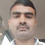 Sachin from Amethi | Man | 24 years old | Libra