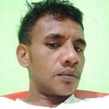 Edho from Makassar | Man | 25 years old | Gemini