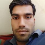 Kihnkk from Jaipur | Man | 27 years old | Sagittarius