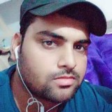 Vicky from Bhiwani | Man | 27 years old | Gemini