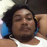 Wanto from Samarinda | Man | 34 years old | Cancer