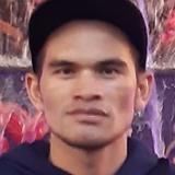Borrac from Klang   Man   29 years old   Virgo