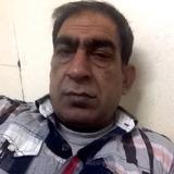 Gulzar Hussain from Barcelona | Man | 51 years old | Sagittarius