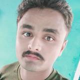 Nitin46B from Anantnag | Man | 23 years old | Cancer