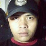 Ardianmaulanb3 from Sukabumi | Man | 33 years old | Capricorn
