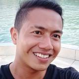 08Af from Payakumbuh | Man | 26 years old | Aries