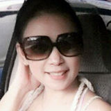 Nie from Bandung   Woman   36 years old   Capricorn