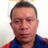 Joerusly from Palu | Man | 36 years old | Gemini