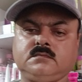 Sanjay from Sahibganj   Man   45 years old   Cancer