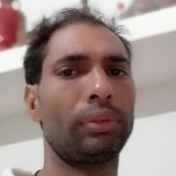 Vks from Jaipur | Man | 20 years old | Aries