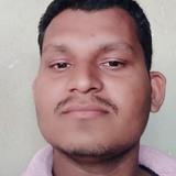 Bapu from Koregaon | Man | 25 years old | Capricorn