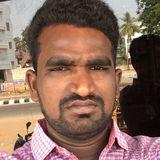 Chinna from Gudur | Man | 26 years old | Virgo