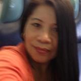 Curlyhair from Manhasset | Woman | 56 years old | Scorpio