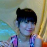 Eg from Jakarta | Woman | 30 years old | Sagittarius